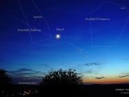 Der Mond zwischen Jupiter und Venus - die Planetenparade wird durch Mars und Saturn fortgesetzt